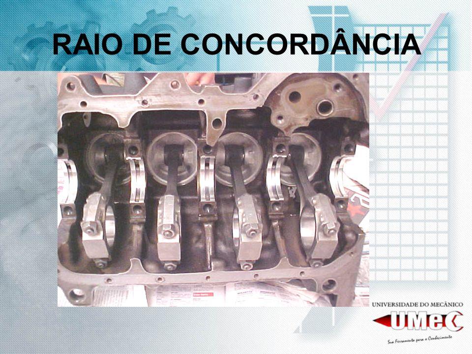 RAIO DE CONCORDÂNCIA