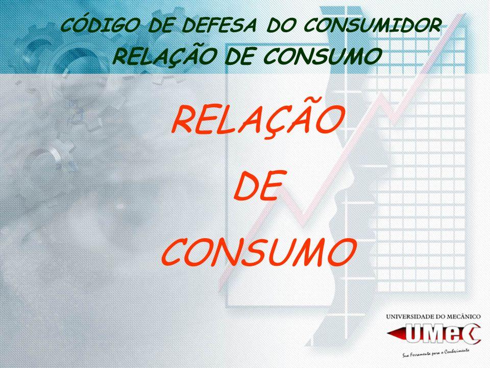 CÓDIGO DE DEFESA DO CONSUMIDOR RELAÇÃO DE CONSUMO RELAÇÃO DE CONSUMO