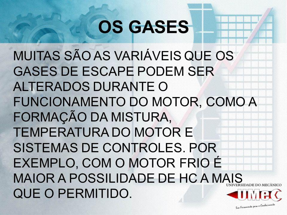 OS GASES MUITAS SÃO AS VARIÁVEIS QUE OS GASES DE ESCAPE PODEM SER ALTERADOS DURANTE O FUNCIONAMENTO DO MOTOR, COMO A FORMAÇÃO DA MISTURA, TEMPERATURA DO MOTOR E SISTEMAS DE CONTROLES.