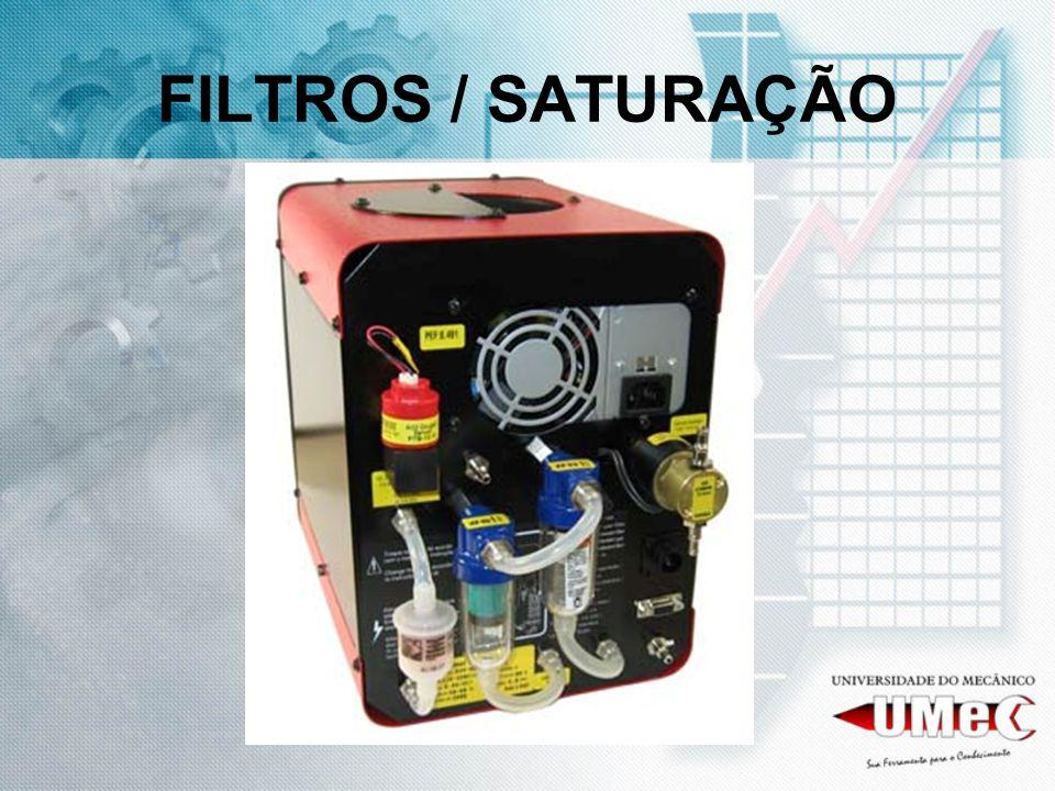 FILTROS / SATURAÇÃO