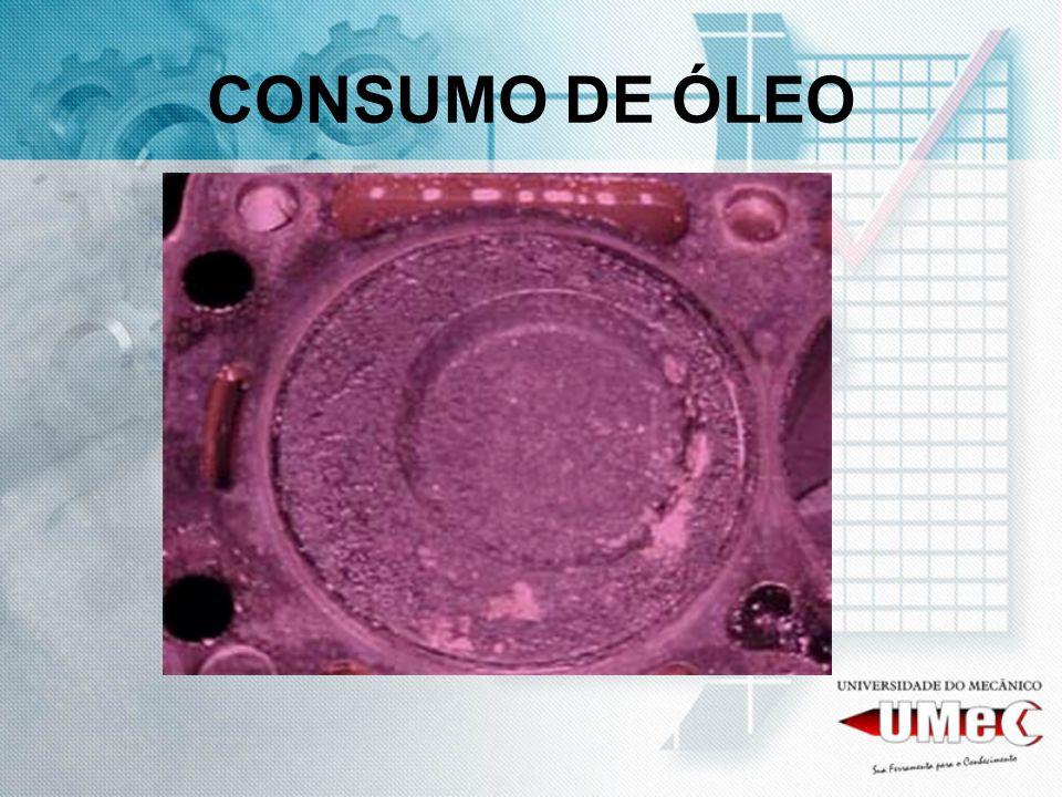 CONSUMO DE ÓLEO