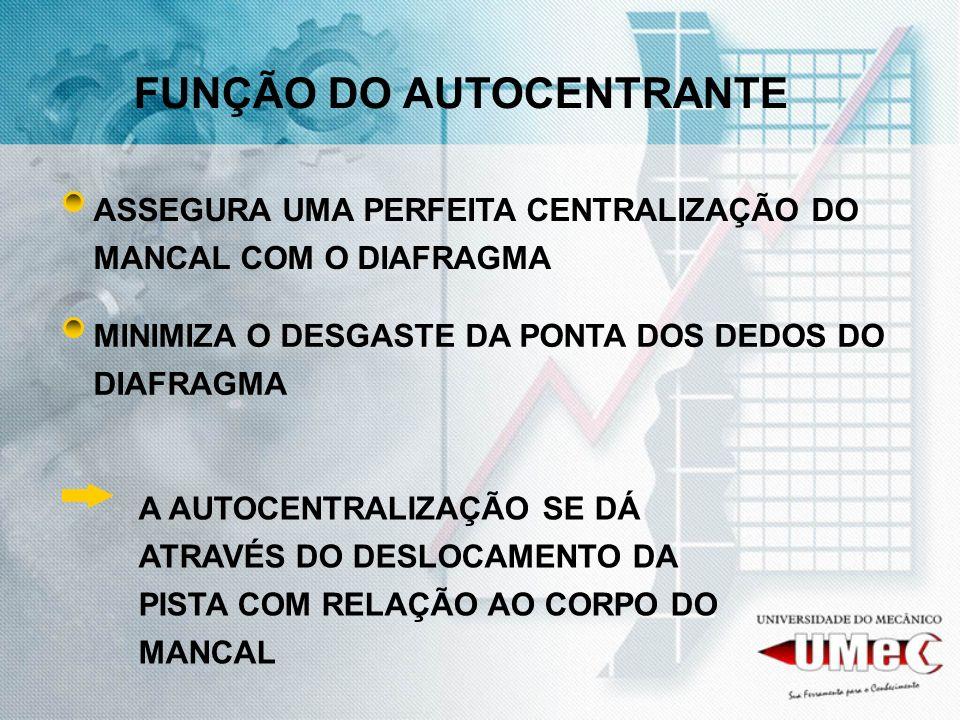 FUNÇÃO DO AUTOCENTRANTE ASSEGURA UMA PERFEITA CENTRALIZAÇÃO DO MANCAL COM O DIAFRAGMA MINIMIZA O DESGASTE DA PONTA DOS DEDOS DO DIAFRAGMA A AUTOCENTRALIZAÇÃO SE DÁ ATRAVÉS DO DESLOCAMENTO DA PISTA COM RELAÇÃO AO CORPO DO MANCAL