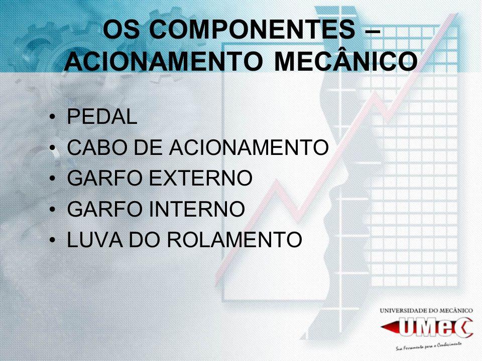 OS COMPONENTES – ACIONAMENTO MECÂNICO PEDAL CABO DE ACIONAMENTO GARFO EXTERNO GARFO INTERNO LUVA DO ROLAMENTO
