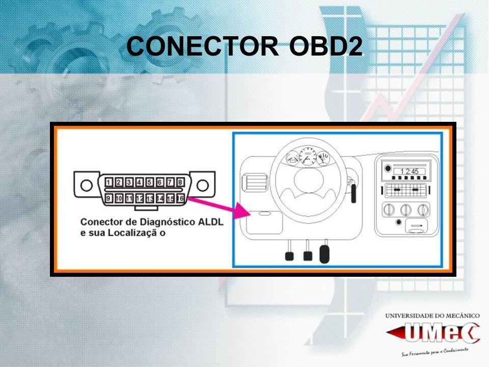 CONECTOR OBD2