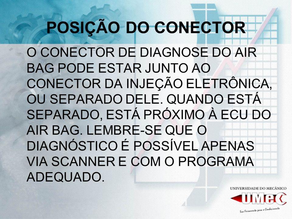 POSIÇÃO DO CONECTOR O CONECTOR DE DIAGNOSE DO AIR BAG PODE ESTAR JUNTO AO CONECTOR DA INJEÇÃO ELETRÔNICA, OU SEPARADO DELE. QUANDO ESTÁ SEPARADO, ESTÁ