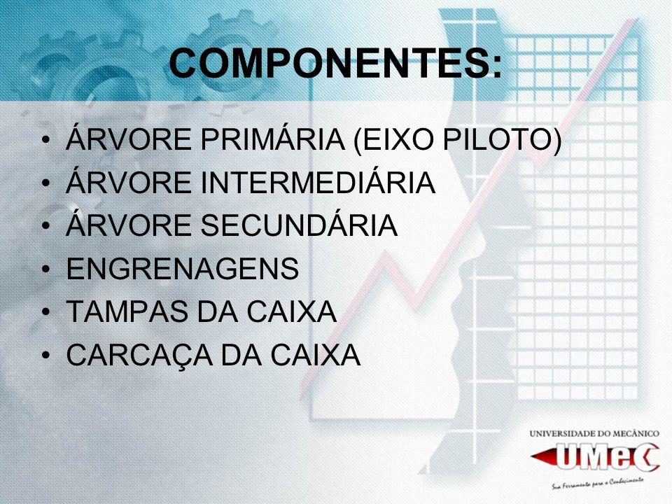 COMPONENTES: ÁRVORE PRIMÁRIA (EIXO PILOTO) ÁRVORE INTERMEDIÁRIA ÁRVORE SECUNDÁRIA ENGRENAGENS TAMPAS DA CAIXA CARCAÇA DA CAIXA