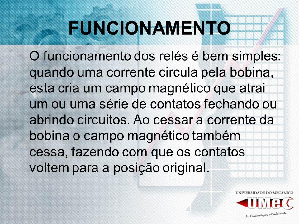 FUNCIONAMENTO O funcionamento dos relés é bem simples: quando uma corrente circula pela bobina, esta cria um campo magnético que atrai um ou uma série de contatos fechando ou abrindo circuitos.
