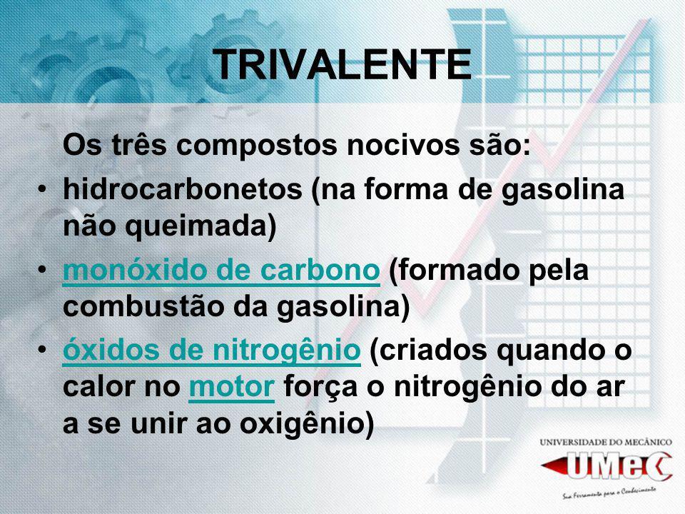 TRIVALENTE Os três compostos nocivos são: hidrocarbonetos (na forma de gasolina não queimada) monóxido de carbono (formado pela combustão da gasolina)