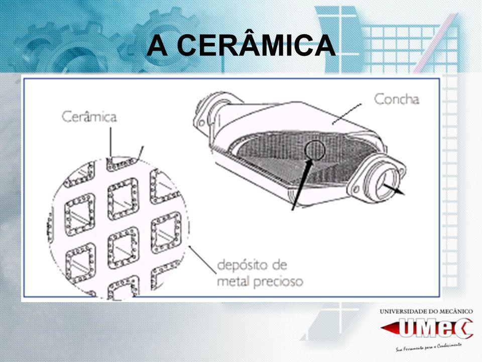 AS CONVERSÕES O metal catalisador (na forma de platina, ródio e paládio) é envolto em núcleos cerâmicos que são abrigados numa caixa parecida com um silenciador, anexada ao cano do escapamento.