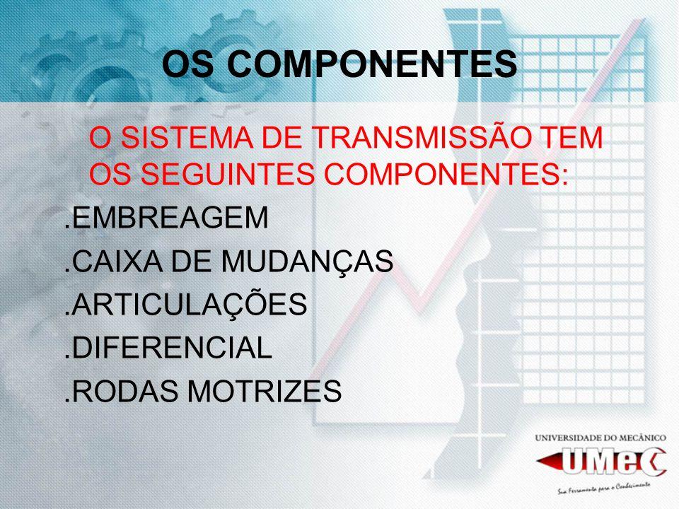 OS COMPONENTES O SISTEMA DE TRANSMISSÃO TEM OS SEGUINTES COMPONENTES:.EMBREAGEM.CAIXA DE MUDANÇAS.ARTICULAÇÕES.DIFERENCIAL.RODAS MOTRIZES