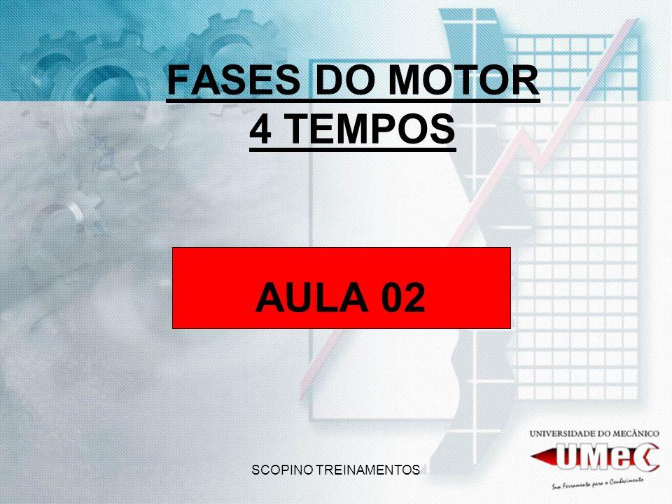 SCOPINO TREINAMENTOS FASES DO MOTOR 4 TEMPOS AULA 02