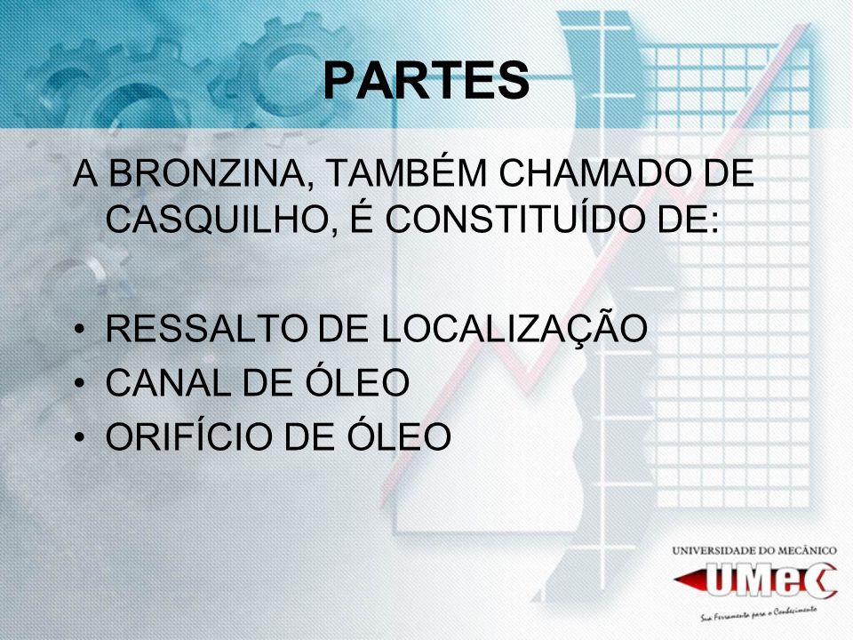 PARTES A BRONZINA, TAMBÉM CHAMADO DE CASQUILHO, É CONSTITUÍDO DE: RESSALTO DE LOCALIZAÇÃO CANAL DE ÓLEO ORIFÍCIO DE ÓLEO