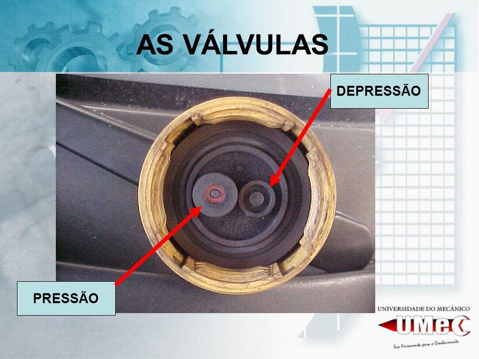 AS VÁLVULAS PRESSÃO DEPRESSÃO