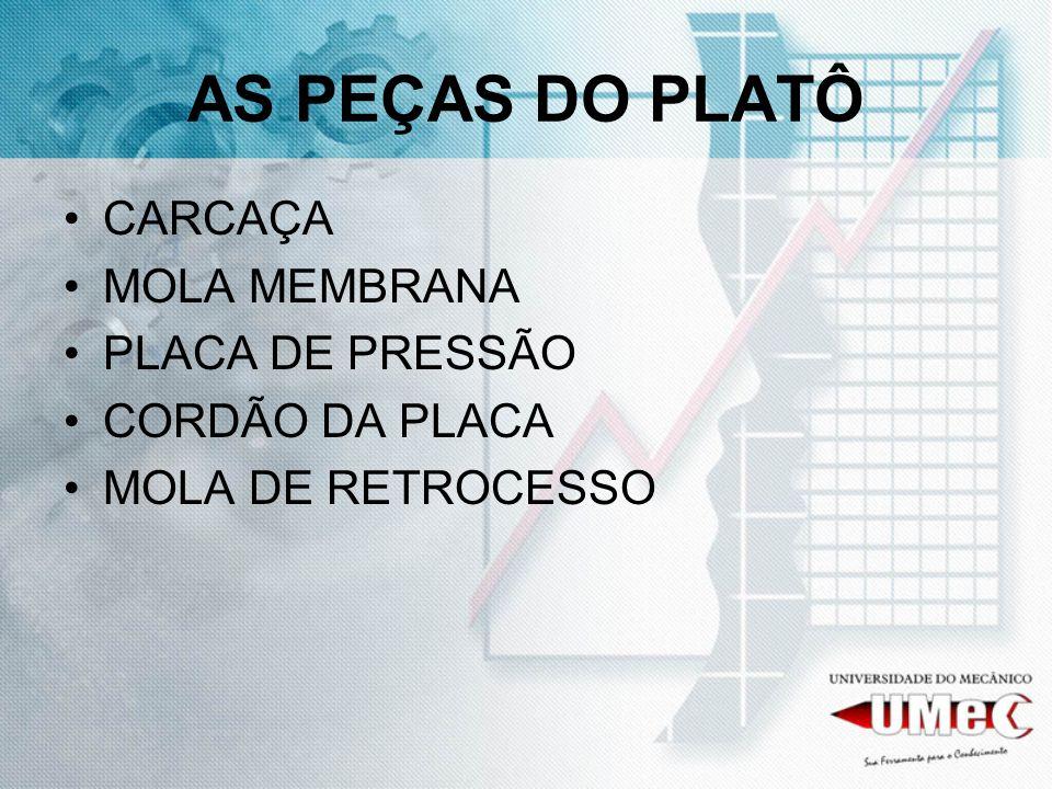 AS PEÇAS DO PLATÔ CARCAÇA MOLA MEMBRANA PLACA DE PRESSÃO CORDÃO DA PLACA MOLA DE RETROCESSO