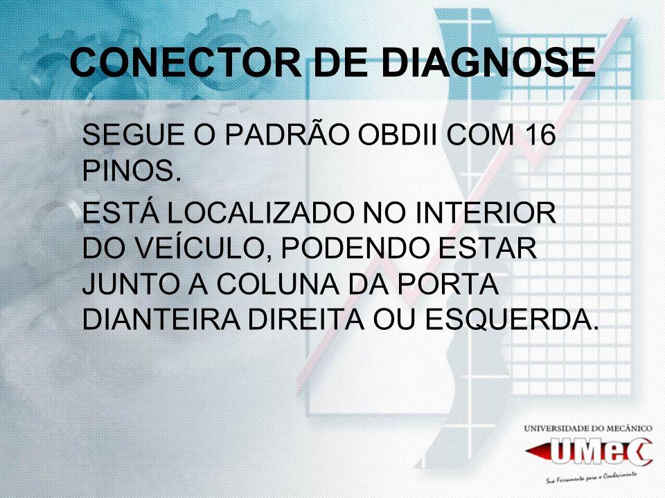 CONECTOR DE DIAGNOSE SEGUE O PADRÃO OBDII COM 16 PINOS. ESTÁ LOCALIZADO NO INTERIOR DO VEÍCULO, PODENDO ESTAR JUNTO A COLUNA DA PORTA DIANTEIRA DIREIT