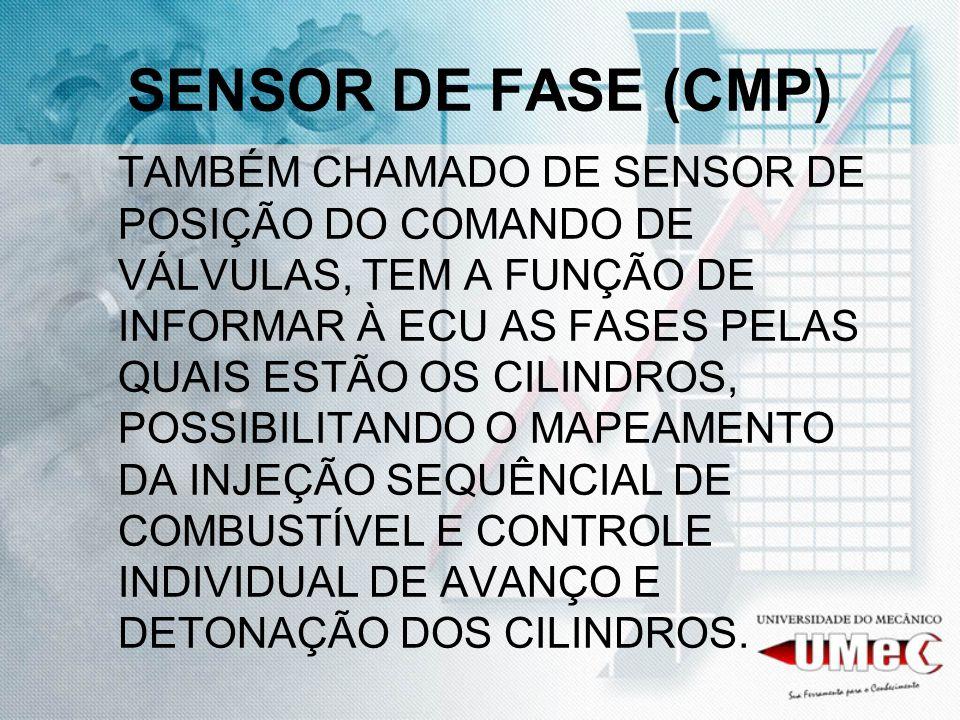 SENSOR DE FASE (CMP) TAMBÉM CHAMADO DE SENSOR DE POSIÇÃO DO COMANDO DE VÁLVULAS, TEM A FUNÇÃO DE INFORMAR À ECU AS FASES PELAS QUAIS ESTÃO OS CILINDRO