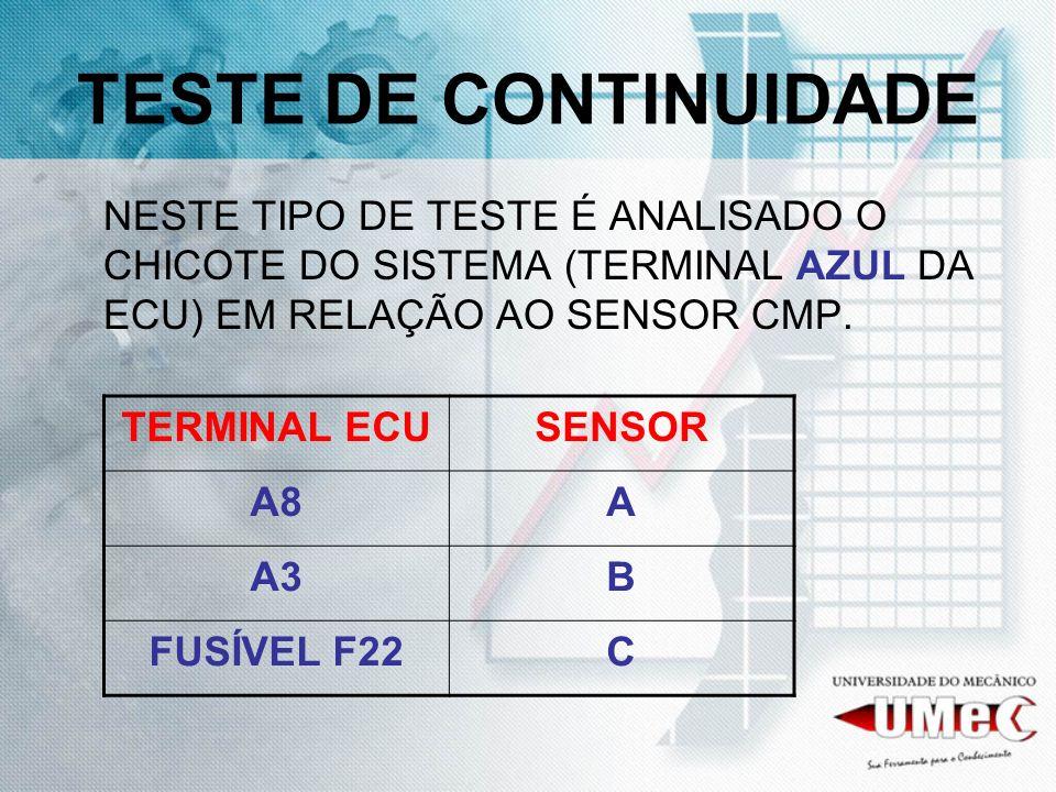 NESTE TIPO DE TESTE É ANALISADO O CHICOTE DO SISTEMA (TERMINAL AZUL DA ECU) EM RELAÇÃO AO SENSOR CMP. TERMINAL ECUSENSOR A8A A3B FUSÍVEL F22C