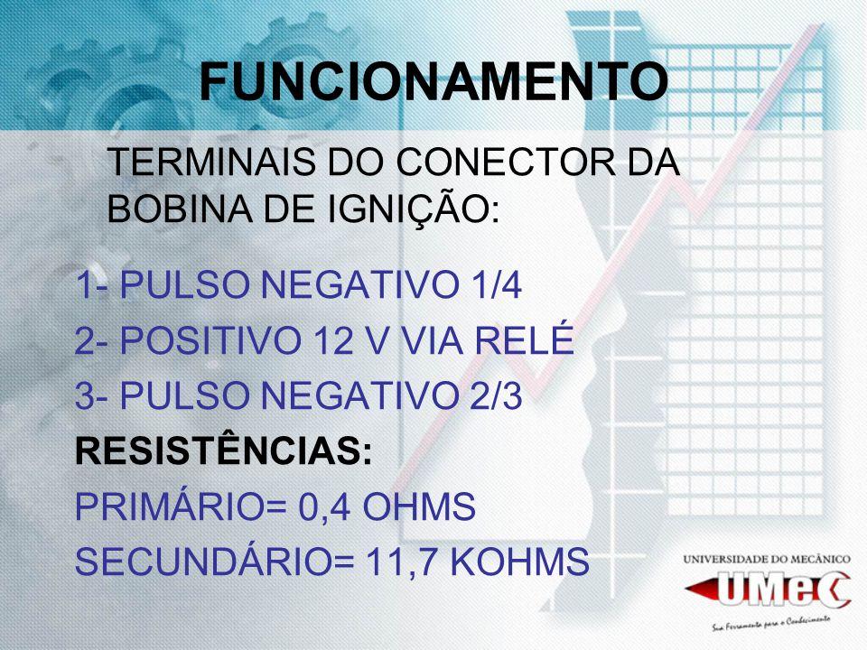 FUNCIONAMENTO TERMINAIS DO CONECTOR DA BOBINA DE IGNIÇÃO: 1- PULSO NEGATIVO 1/4 2- POSITIVO 12 V VIA RELÉ 3- PULSO NEGATIVO 2/3 RESISTÊNCIAS: PRIMÁRIO