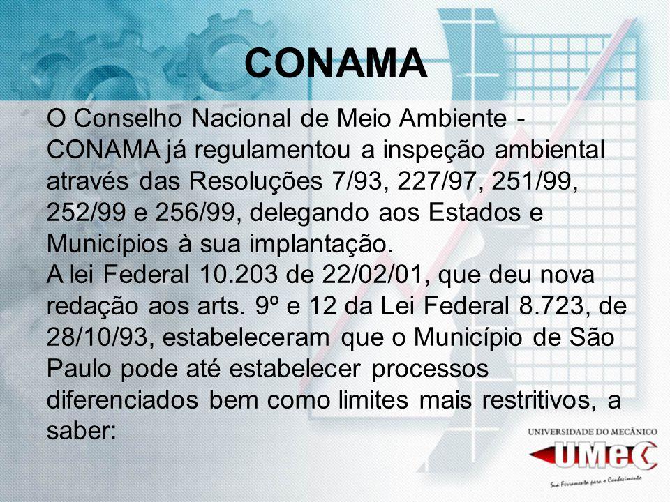 CONAMA O Conselho Nacional de Meio Ambiente - CONAMA já regulamentou a inspeção ambiental através das Resoluções 7/93, 227/97, 251/99, 252/99 e 256/99, delegando aos Estados e Municípios à sua implantação.