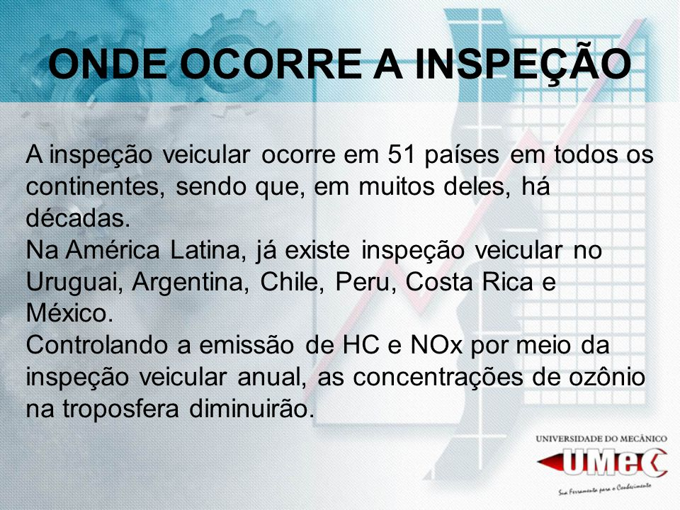 ONDE OCORRE A INSPEÇÃO A inspeção veicular ocorre em 51 países em todos os continentes, sendo que, em muitos deles, há décadas.