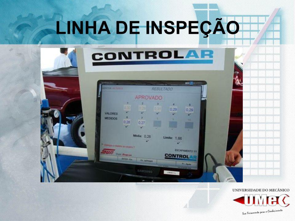 LICITAÇÃO Já a Prefeitura SP tenta implementar a inspeção ambiental veicular na Capital há 13 anos, desde 1995.