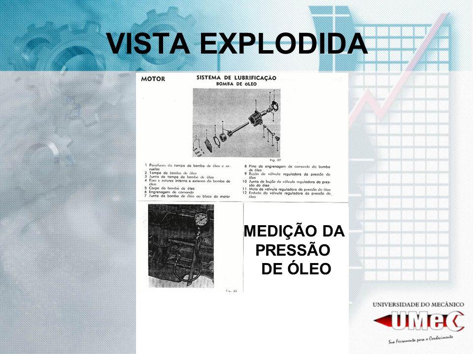 VISTA EXPLODIDA MEDIÇÃO DA PRESSÃO DE ÓLEO