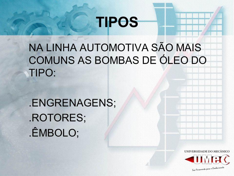 TIPOS NA LINHA AUTOMOTIVA SÃO MAIS COMUNS AS BOMBAS DE ÓLEO DO TIPO:.ENGRENAGENS;.ROTORES;.ÊMBOLO;
