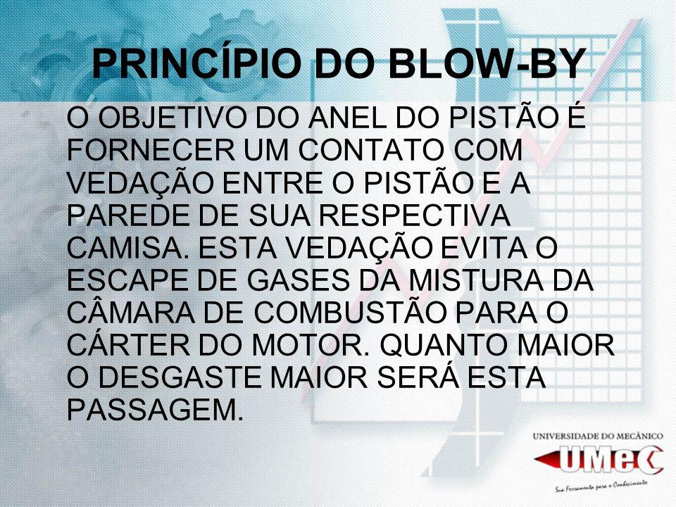PRINCÍPIO DO BLOW-BY PARA DIMINUIR OS EFEITOS AMBIENTAIS, ESTES GASES NÃO DEVEM SER LIBERADOS PARA A ATMOSFERA, E SÃO UTILIZADOS NA MISTURA DO AR + COMBUSTÍVEL QUE ENTRARÁ NA CÂMARA DE COMBUSTÃO PELO SISTEMA CHAMADO RESPIRO DE ÓLEO OU SISTEMA BLOW-BY.