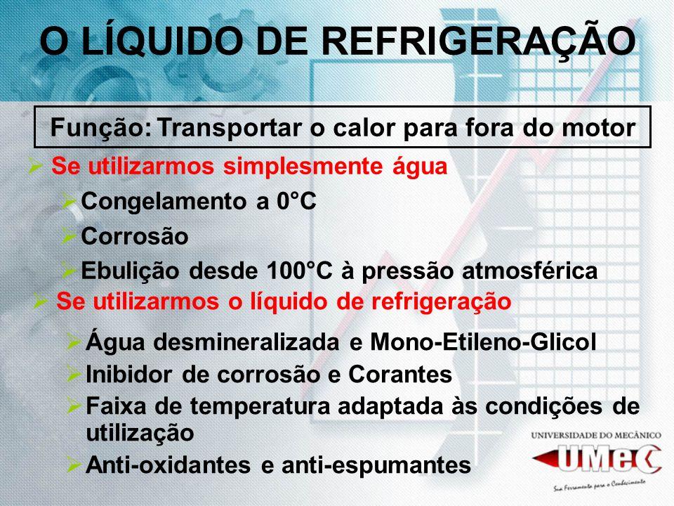 Se utilizarmos simplesmente água Congelamento a 0°C Corrosão Ebulição desde 100°C à pressão atmosférica O LÍQUIDO DE REFRIGERAÇÃO Se utilizarmos o líq