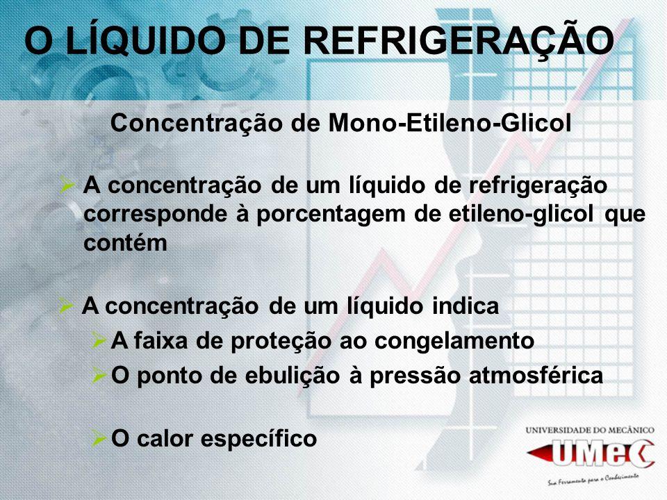 A concentração de um líquido de refrigeração corresponde à porcentagem de etileno-glicol que contém Concentração de Mono-Etileno-Glicol A concentração
