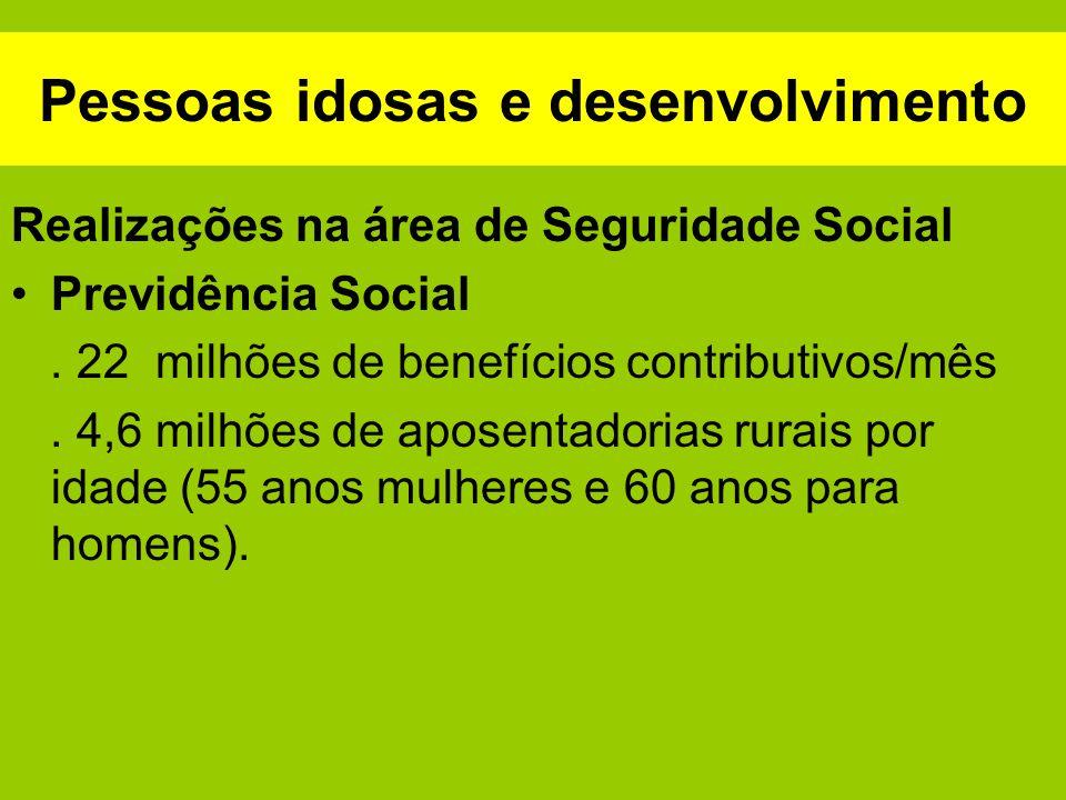 Pessoas idosas e desenvolvimento Realizações na área de Seguridade Social Previdência Social. 22 milhões de benefícios contributivos/mês. 4,6 milhões
