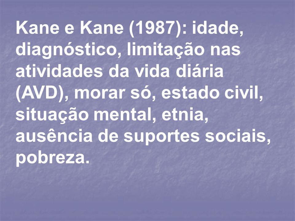 Kane e Kane (1987): idade, diagnóstico, limitação nas atividades da vida diária (AVD), morar só, estado civil, situação mental, etnia, ausência de sup
