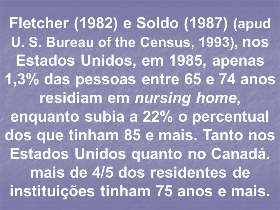 Fletcher (1982) e Soldo (1987) (apud U. S. Bureau of the Census, 1993), nos Estados Unidos, em 1985, apenas 1,3% das pessoas entre 65 e 74 anos residi