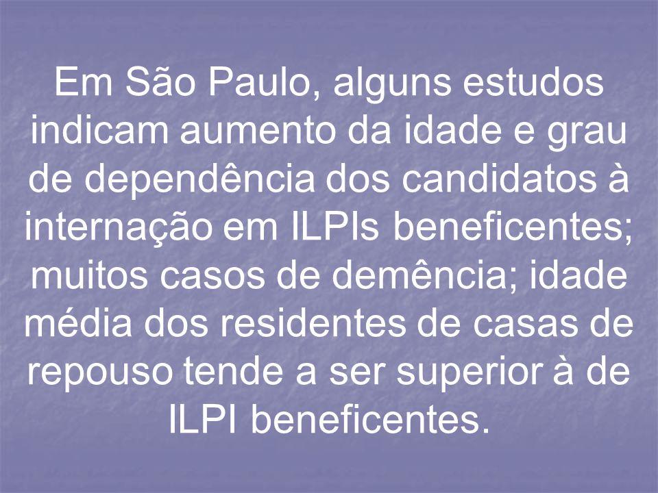 Em São Paulo, alguns estudos indicam aumento da idade e grau de dependência dos candidatos à internação em ILPIs beneficentes; muitos casos de demênci