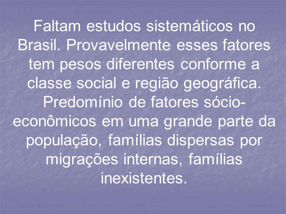 Faltam estudos sistemáticos no Brasil. Provavelmente esses fatores tem pesos diferentes conforme a classe social e região geográfica. Predomínio de fa