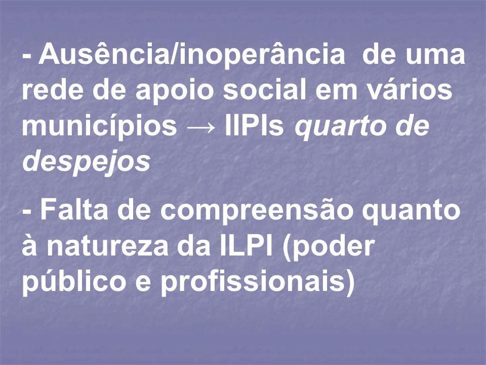 - Ausência/inoperância de uma rede de apoio social em vários municípios IlPIs quarto de despejos - Falta de compreensão quanto à natureza da ILPI (pod