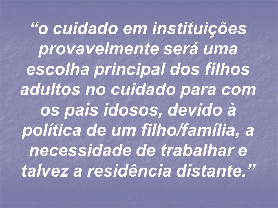 Processo de internação: - Recepção pela ILPI - Acompanhamento pela família