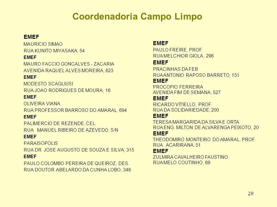 29 Coordenadoria Campo Limpo EMEF MAURICIO SIMAO RUA KUNITO MIYASAKA, 54 EMEF MAURO FACCIO GONCALVES - ZACARIA AVENIDA RAQUEL ALVES MOREIRA, 823 EMEF MODESTO SCAGLIUSI RUA JOAO RODRIGUES DE MOURA, 16 EMEF OLIVEIRA VIANA RUA PROFESSOR BARROSO DO AMARAL, 694 EMEF PALIMERCIO DE REZENDE, CEL.