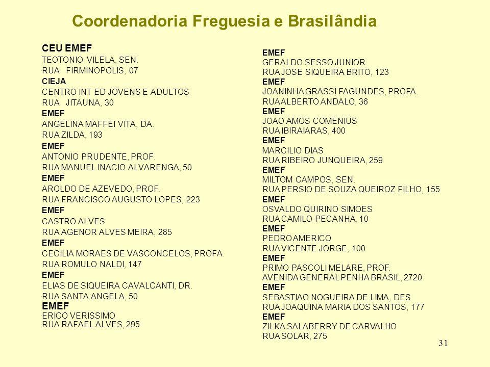 31 Coordenadoria Freguesia e Brasilândia CEU EMEF TEOTONIO VILELA, SEN.