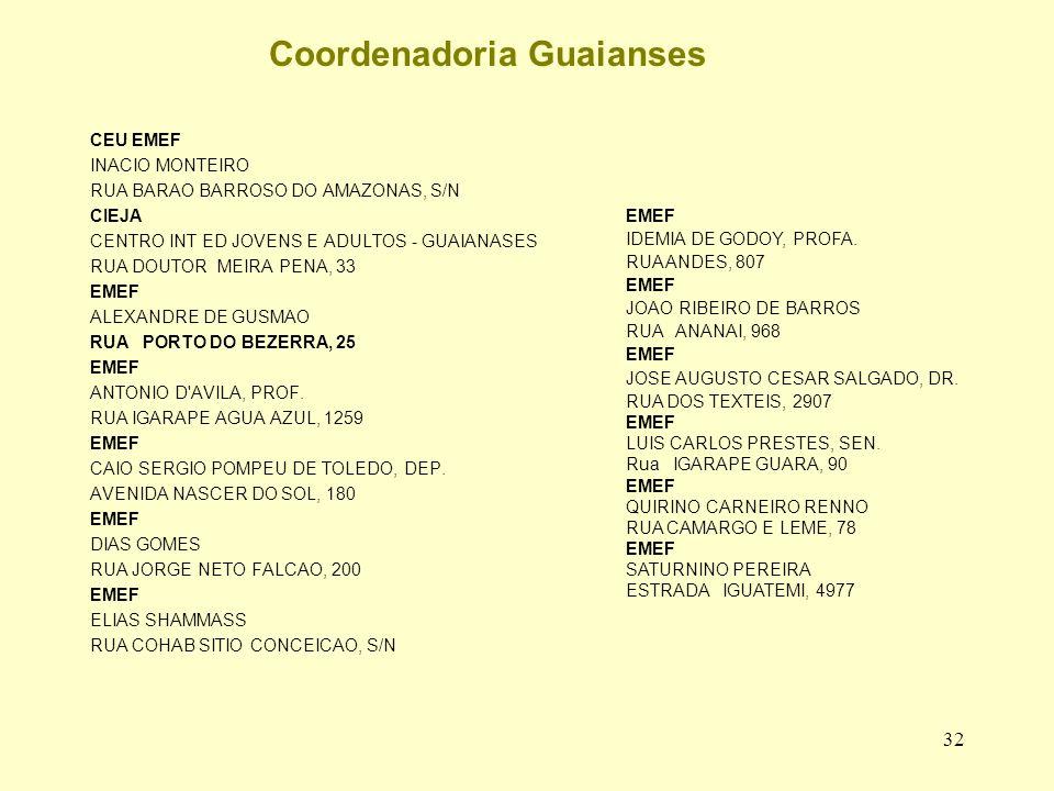32 Coordenadoria Guaianses CEU EMEF INACIO MONTEIRO RUA BARAO BARROSO DO AMAZONAS, S/N CIEJA CENTRO INT ED JOVENS E ADULTOS - GUAIANASES RUA DOUTOR MEIRA PENA, 33 EMEF ALEXANDRE DE GUSMAO RUA PORTO DO BEZERRA, 25 EMEF ANTONIO D AVILA, PROF.