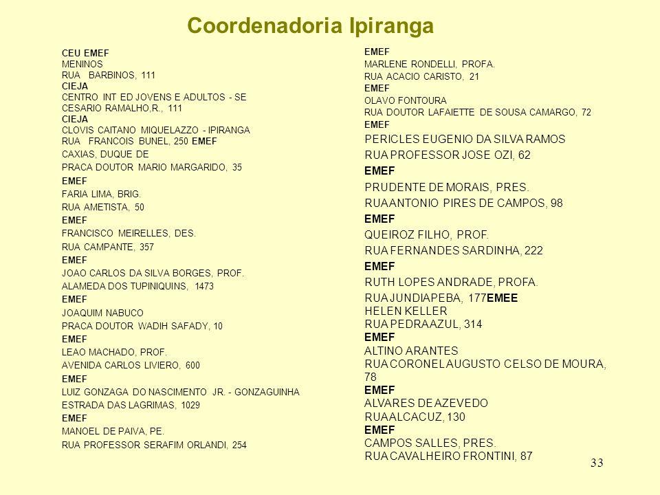 33 Coordenadoria Ipiranga CEU EMEF MENINOS RUA BARBINOS, 111 CIEJA CENTRO INT ED JOVENS E ADULTOS - SE CESARIO RAMALHO,R., 111 CIEJA CLOVIS CAITANO MIQUELAZZO - IPIRANGA RUA FRANCOIS BUNEL, 250 EMEF CAXIAS, DUQUE DE PRACA DOUTOR MARIO MARGARIDO, 35 EMEF FARIA LIMA, BRIG.