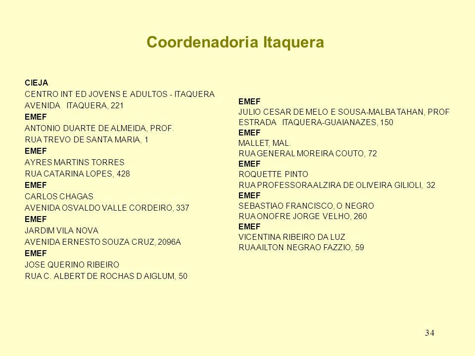 34 Coordenadoria Itaquera CIEJA CENTRO INT ED JOVENS E ADULTOS - ITAQUERA AVENIDA ITAQUERA, 221 EMEF ANTONIO DUARTE DE ALMEIDA, PROF.