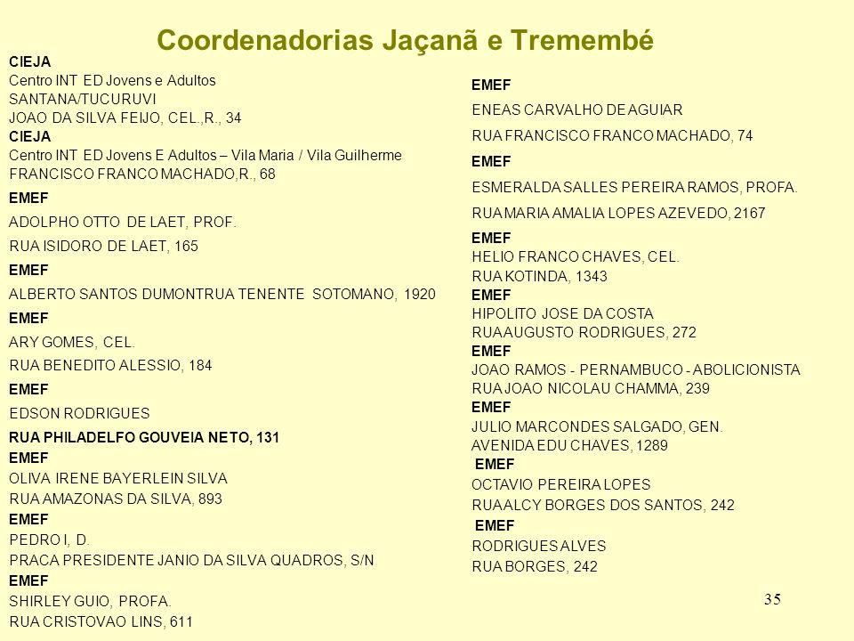 35 Coordenadorias Jaçanã e Tremembé CIEJA Centro INT ED Jovens e Adultos SANTANA/TUCURUVI JOAO DA SILVA FEIJO, CEL.,R., 34 CIEJA Centro INT ED Jovens E Adultos – Vila Maria / Vila Guilherme FRANCISCO FRANCO MACHADO,R., 68 EMEF ADOLPHO OTTO DE LAET, PROF.