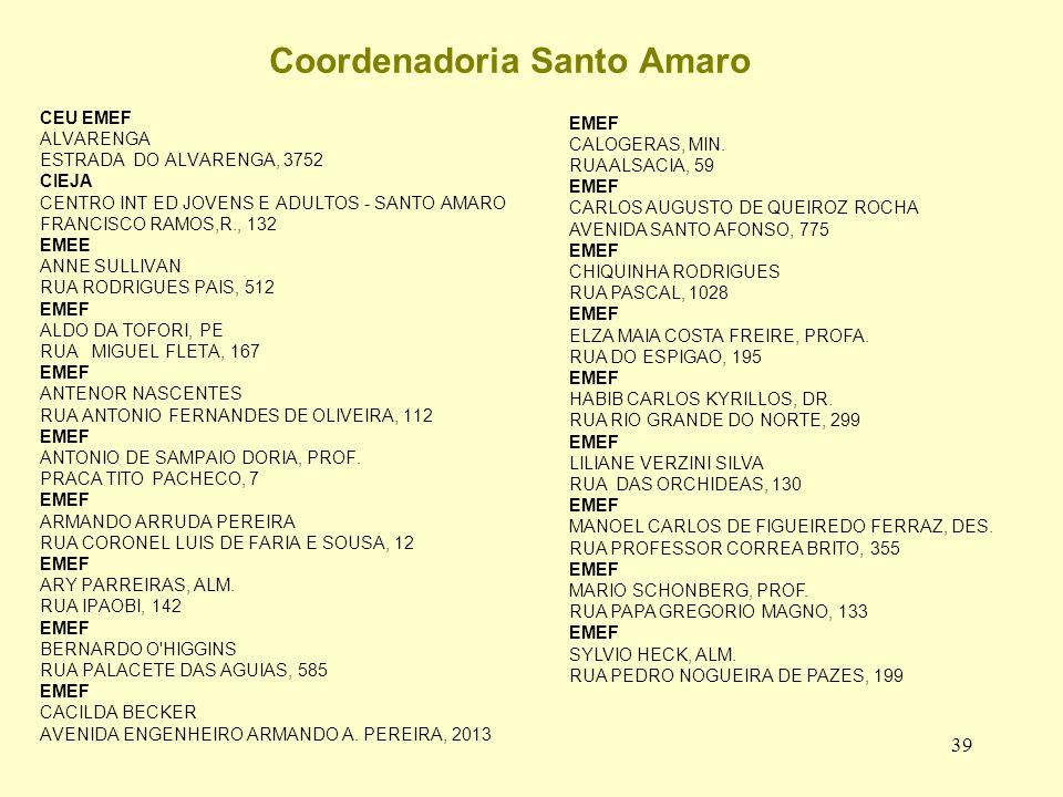 39 Coordenadoria Santo Amaro CEU EMEF ALVARENGA ESTRADA DO ALVARENGA, 3752 CIEJA CENTRO INT ED JOVENS E ADULTOS - SANTO AMARO FRANCISCO RAMOS,R., 132 EMEE ANNE SULLIVAN RUA RODRIGUES PAIS, 512 EMEF ALDO DA TOFORI, PE RUA MIGUEL FLETA, 167 EMEF ANTENOR NASCENTES RUA ANTONIO FERNANDES DE OLIVEIRA, 112 EMEF ANTONIO DE SAMPAIO DORIA, PROF.