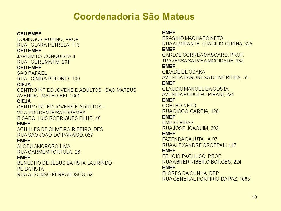 40 Coordenadoria São Mateus CEU EMEF DOMINGOS RUBINO, PROF.