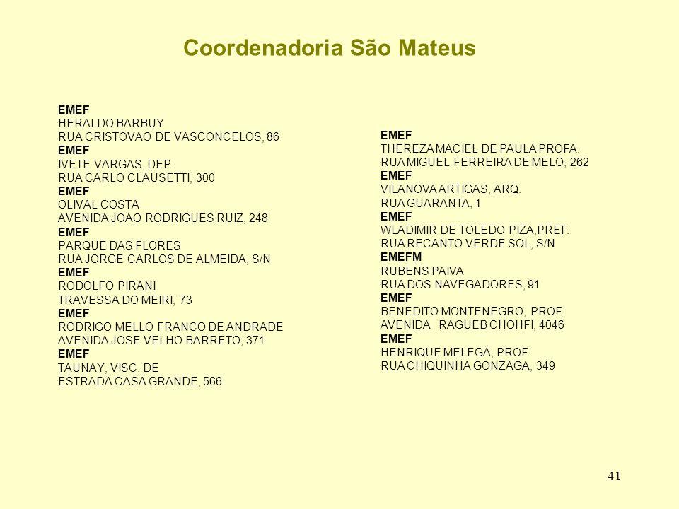 41 Coordenadoria São Mateus EMEF HERALDO BARBUY RUA CRISTOVAO DE VASCONCELOS, 86 EMEF IVETE VARGAS, DEP.