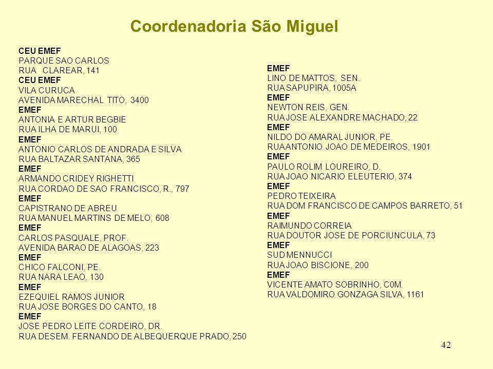 42 Coordenadoria São Miguel CEU EMEF PARQUE SAO CARLOS RUA CLAREAR, 141 CEU EMEF VILA CURUCA AVENIDA MARECHAL TITO, 3400 EMEF ANTONIA E ARTUR BEGBIE RUA ILHA DE MARUI, 100 EMEF ANTONIO CARLOS DE ANDRADA E SILVA RUA BALTAZAR SANTANA, 365 EMEF ARMANDO CRIDEY RIGHETTI RUA CORDAO DE SAO FRANCISCO, R., 797 EMEF CAPISTRANO DE ABREU RUA MANUEL MARTINS DE MELO, 608 EMEF CARLOS PASQUALE, PROF.
