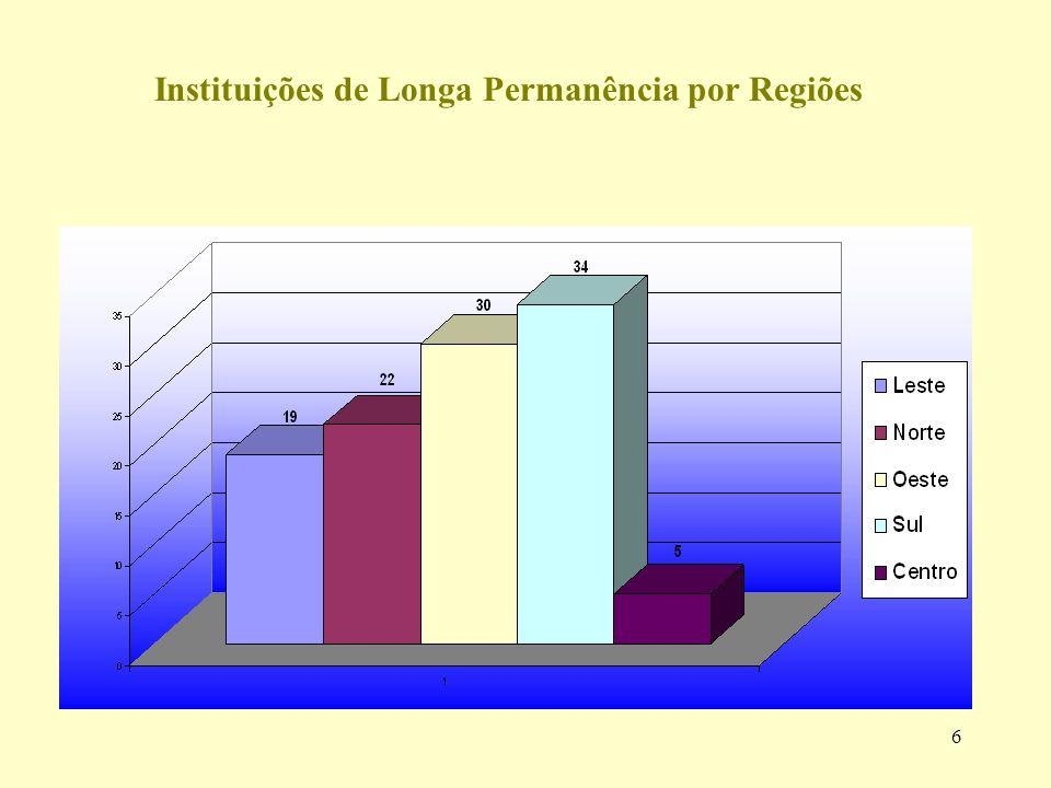 6 Instituições de Longa Permanência por Regiões