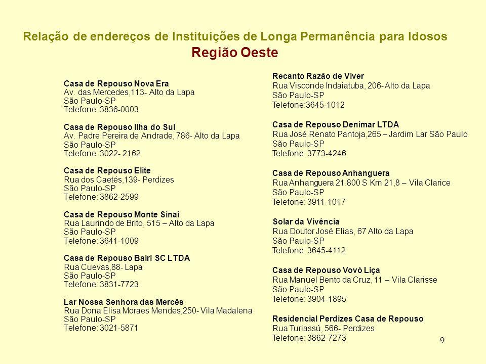 9 Relação de endereços de Instituições de Longa Permanência para Idosos Região Oeste Casa de Repouso Nova Era Av.