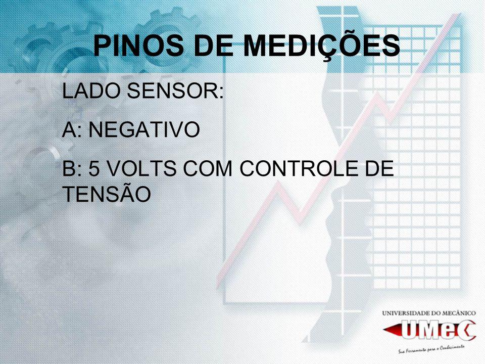 PINOS DE MEDIÇÕES LADO SENSOR: A: NEGATIVO B: 5 VOLTS COM CONTROLE DE TENSÃO